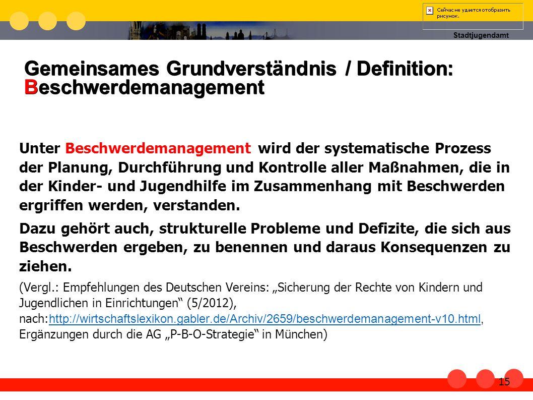 Stadtjugendamt Gemeinsames Grundverständnis / Definition: Beschwerdemanagement Unter Beschwerdemanagement wird der systematische Prozess der Planung,