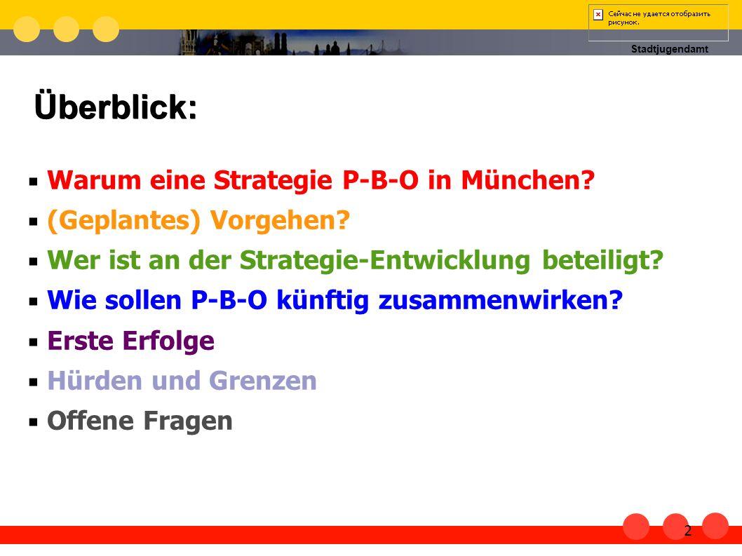 Stadtjugendamt Überblick: Warum eine Strategie P-B-O in München? (Geplantes) Vorgehen? Wer ist an der Strategie-Entwicklung beteiligt? Wie sollen P-B-