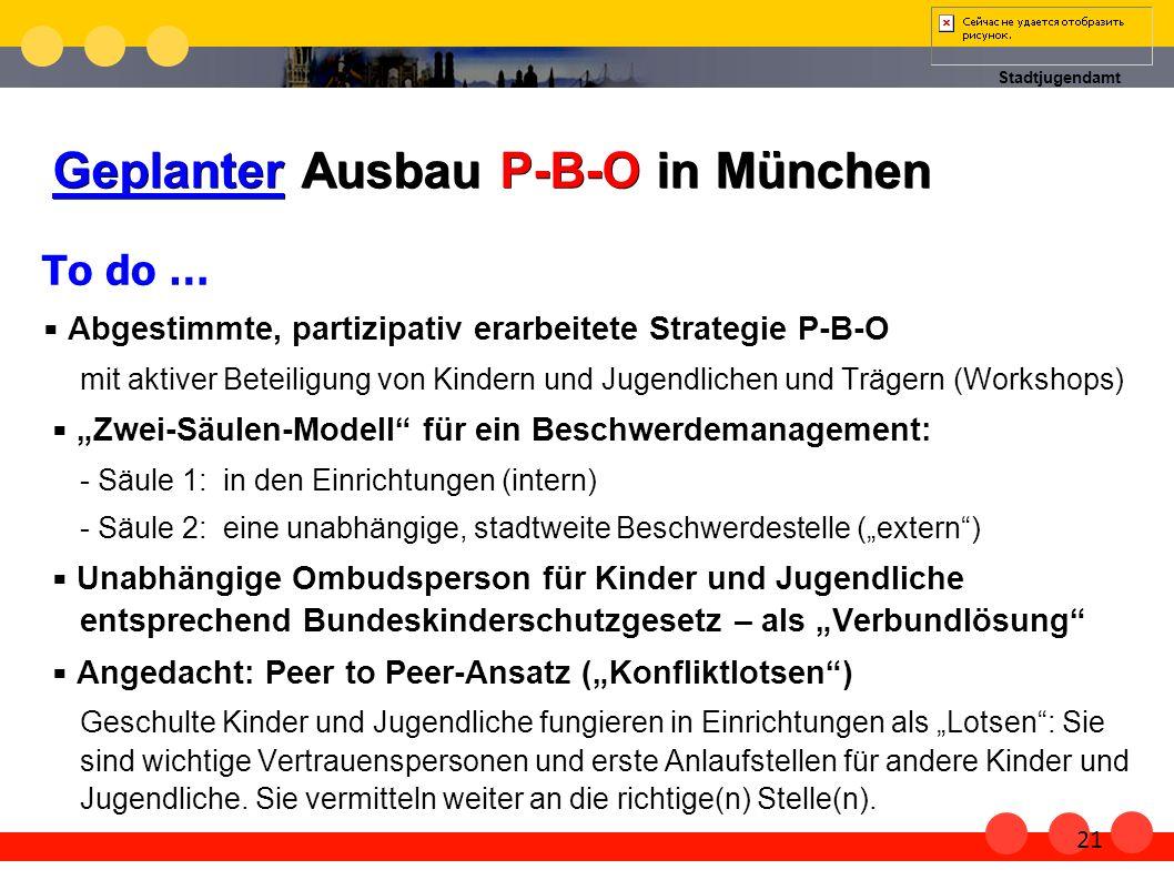 Stadtjugendamt Geplanter Ausbau P-B-O in München To do … Abgestimmte, partizipativ erarbeitete Strategie P-B-O mit aktiver Beteiligung von Kindern und