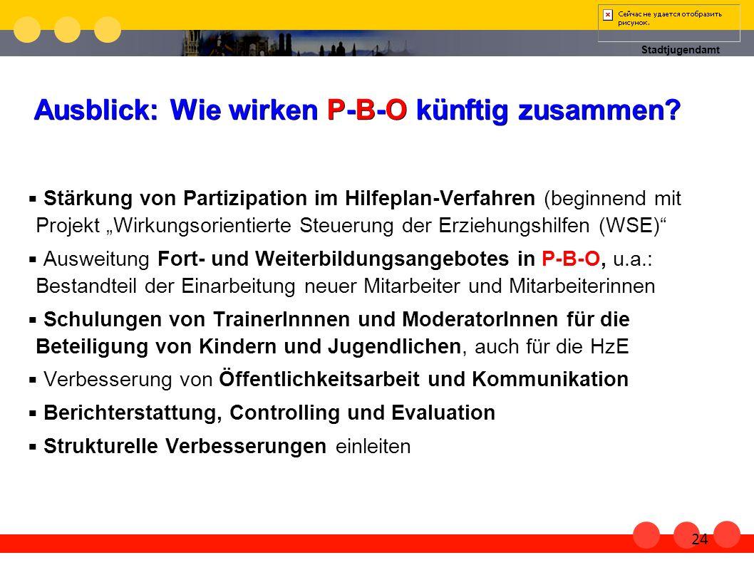 Stadtjugendamt Ausblick: Wie wirken P-B-O künftig zusammen? Stärkung von Partizipation im Hilfeplan-Verfahren (beginnend mit Projekt Wirkungsorientier