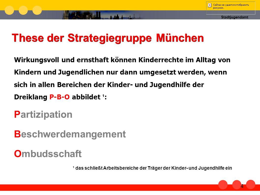 Stadtjugendamt These der Strategiegruppe München Wirkungsvoll und ernsthaft können Kinderrechte im Alltag von Kindern und Jugendlichen nur dann umgese
