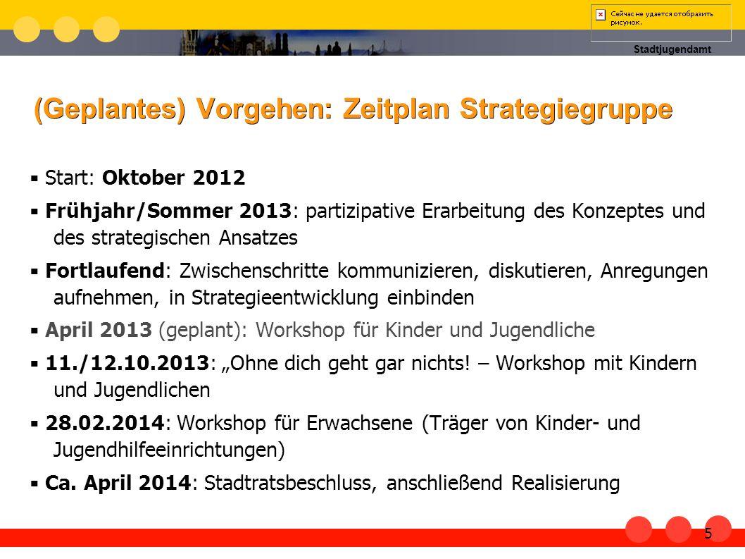 Stadtjugendamt (Geplantes) Vorgehen: Zeitplan Strategiegruppe Start: Oktober 2012 Frühjahr/Sommer 2013: partizipative Erarbeitung des Konzeptes und de