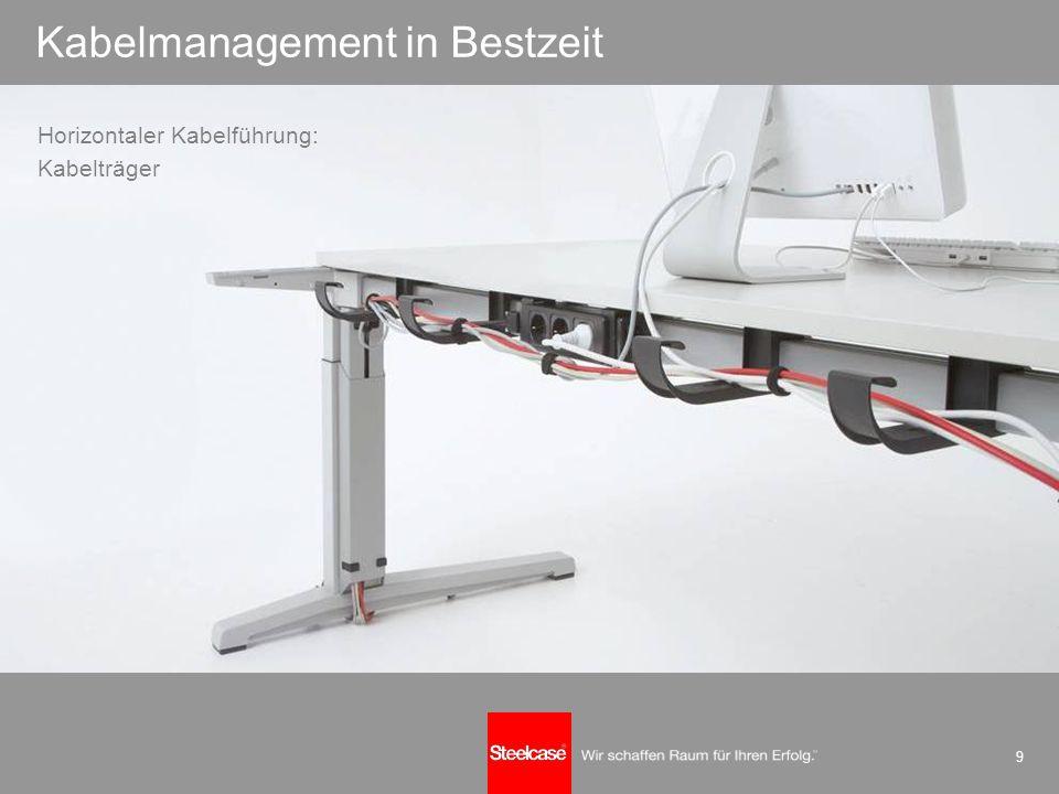 9 Kabelmanagement in Bestzeit Horizontaler Kabelführung: Kabelträger