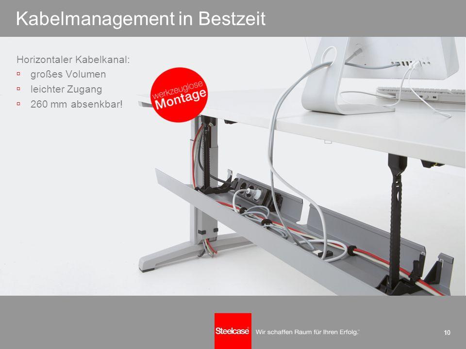 10 Kabelmanagement in Bestzeit Horizontaler Kabelkanal: großes Volumen leichter Zugang 260 mm absenkbar!