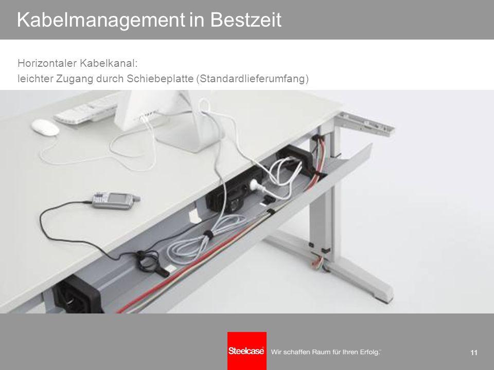 11 Kabelmanagement in Bestzeit Horizontaler Kabelkanal: leichter Zugang durch Schiebeplatte (Standardlieferumfang)