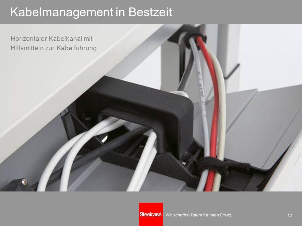 12 Kabelmanagement in Bestzeit Horizontaler Kabelkanal mit Hilfsmitteln zur Kabelführung