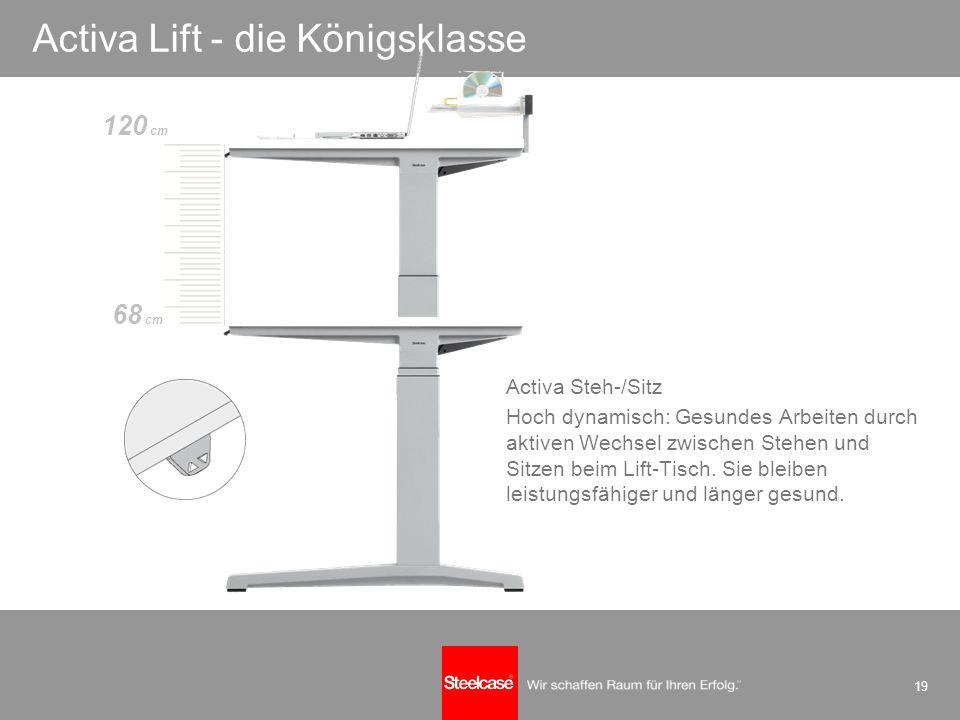 19 einfach perfekt Activa Steh-/Sitz Hoch dynamisch: Gesundes Arbeiten durch aktiven Wechsel zwischen Stehen und Sitzen beim Lift-Tisch. Sie bleiben l