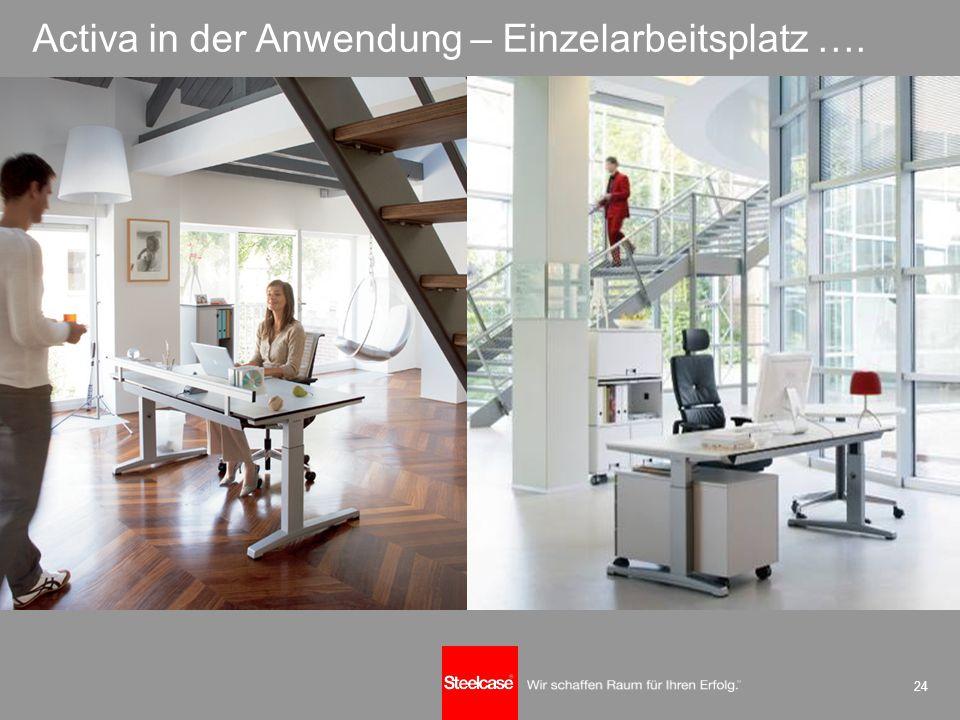 24 Activa in der Anwendung – Einzelarbeitsplatz ….