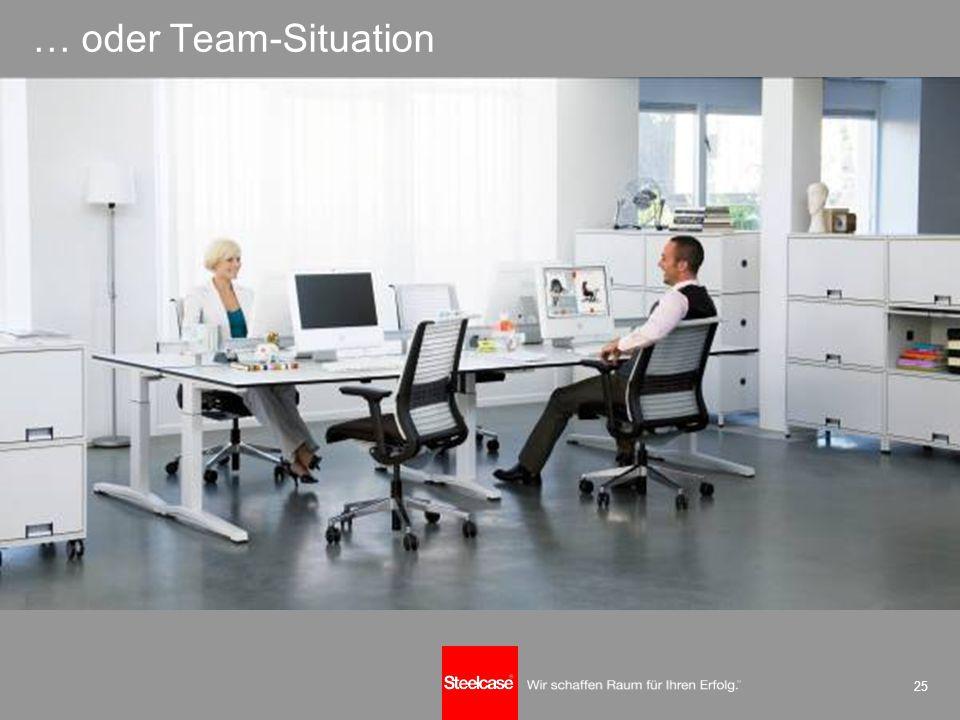 25 Mit Activa können Sie die unterschiedlichsten Team-Bereiche gestalten. … oder Team-Situation
