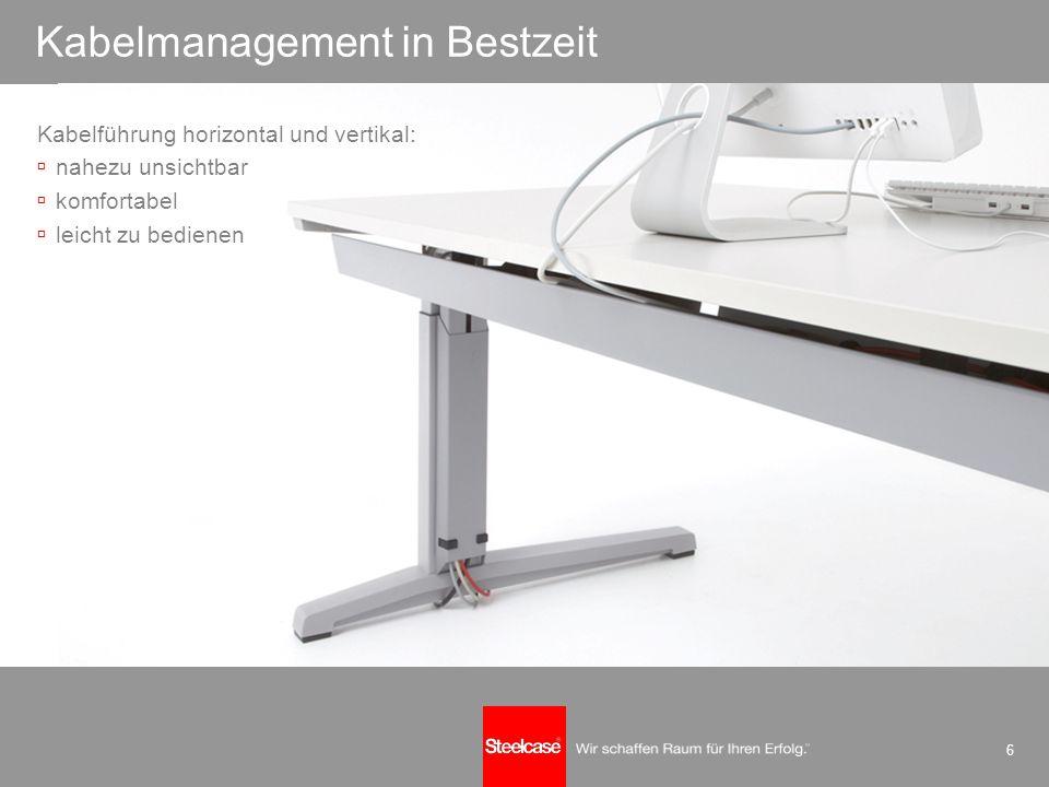 6 Kabelmanagement in Bestzeit Kabelführung horizontal und vertikal: nahezu unsichtbar komfortabel leicht zu bedienen