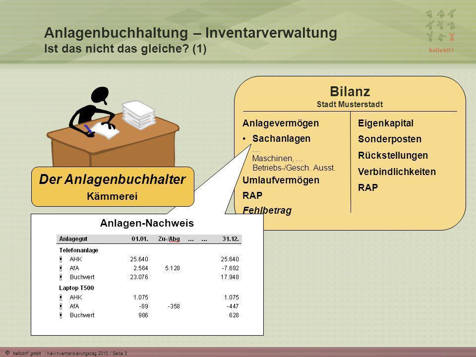hallobtf! gmbh / Kai-Inventarisierungstag 2010 / Seite 3 Anlagenbuchhaltung – Inventarverwaltung Ist das nicht das gleiche? (1) Bilanz Stadt Mustersta