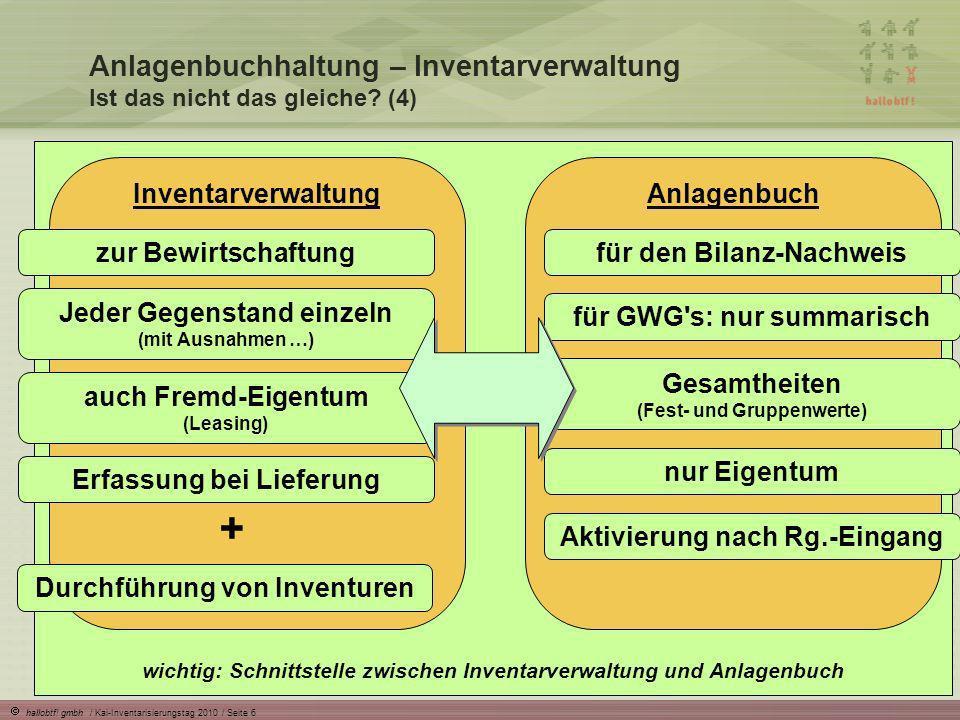 hallobtf! gmbh / Kai-Inventarisierungstag 2010 / Seite 6 wichtig: Schnittstelle zwischen Inventarverwaltung und Anlagenbuch Anlagenbuchhaltung – Inven