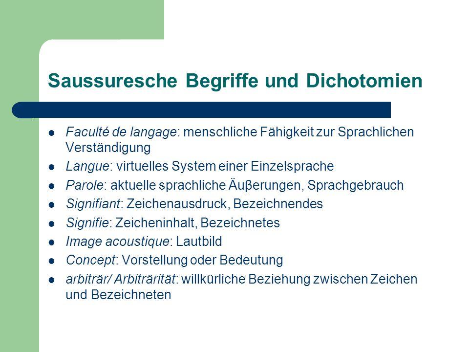 Saussuresche Begriffe und Dichotomien Faculté de langage: menschliche Fähigkeit zur Sprachlichen Verständigung Langue: virtuelles System einer Einzels