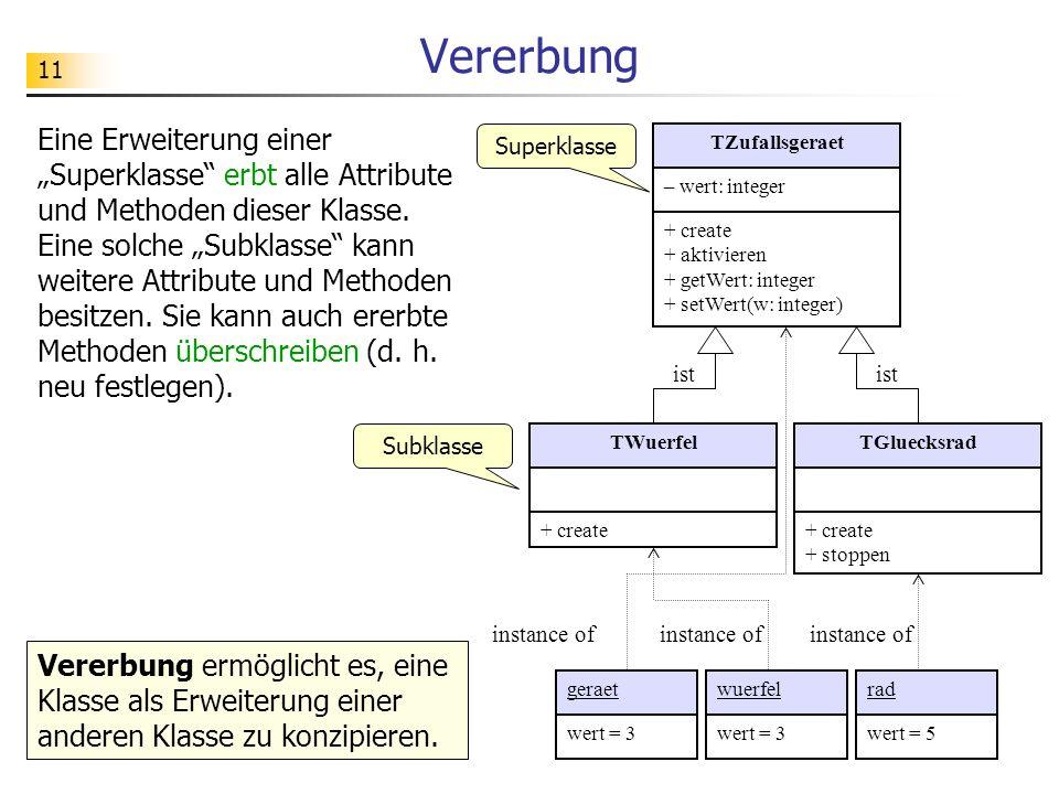 11 Vererbung TZufallsgeraet – wert: integer + create + aktivieren + getWert: integer + setWert(w: integer) TWuerfel + create TGluecksrad + create + st