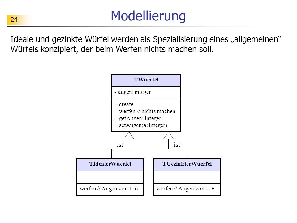 24 Modellierung Ideale und gezinkte Würfel werden als Spezialisierung eines allgemeinen Würfels konzipiert, der beim Werfen nichts machen soll. TIdeal