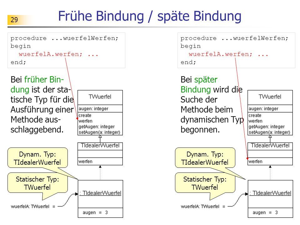 29 Frühe Bindung / späte Bindung Statischer Typ: TWuerfel Dynam. Typ: TIdealerWuerfel procedure...wuerfelWerfen; begin wuerfelA.werfen;... end; Bei fr