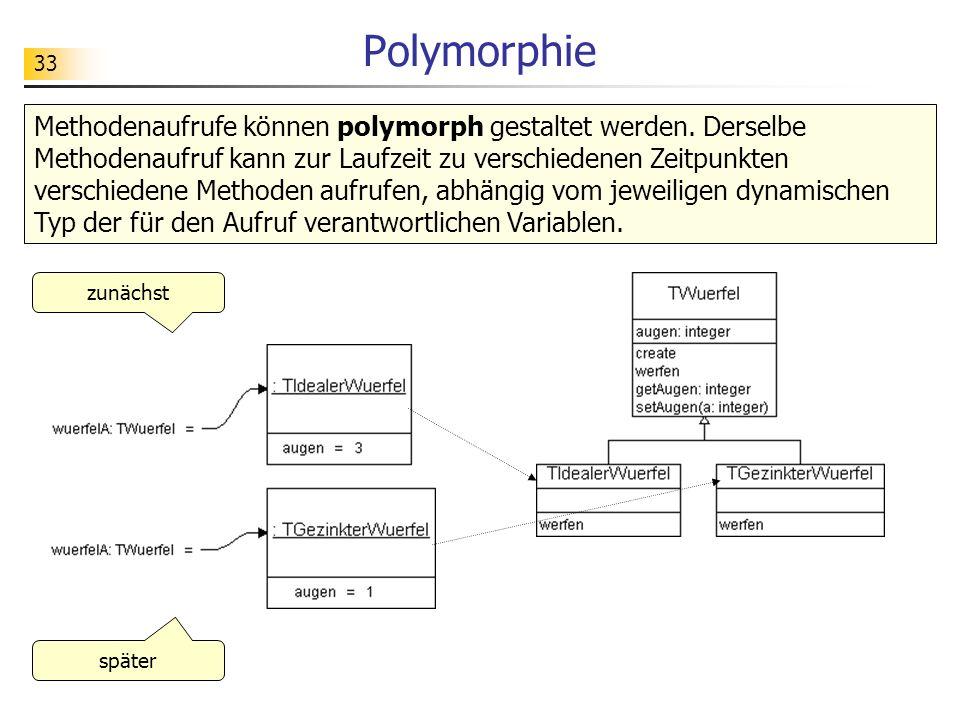 33 Polymorphie später zunächst Methodenaufrufe können polymorph gestaltet werden. Derselbe Methodenaufruf kann zur Laufzeit zu verschiedenen Zeitpunkt