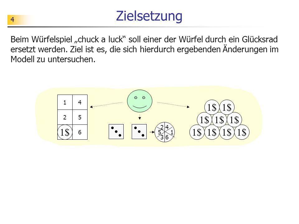 4 Zielsetzung 1$ 1 2 3 4 5 63 3 Beim Würfelspiel chuck a luck soll einer der Würfel durch ein Glücksrad ersetzt werden. Ziel ist es, die sich hierdurc