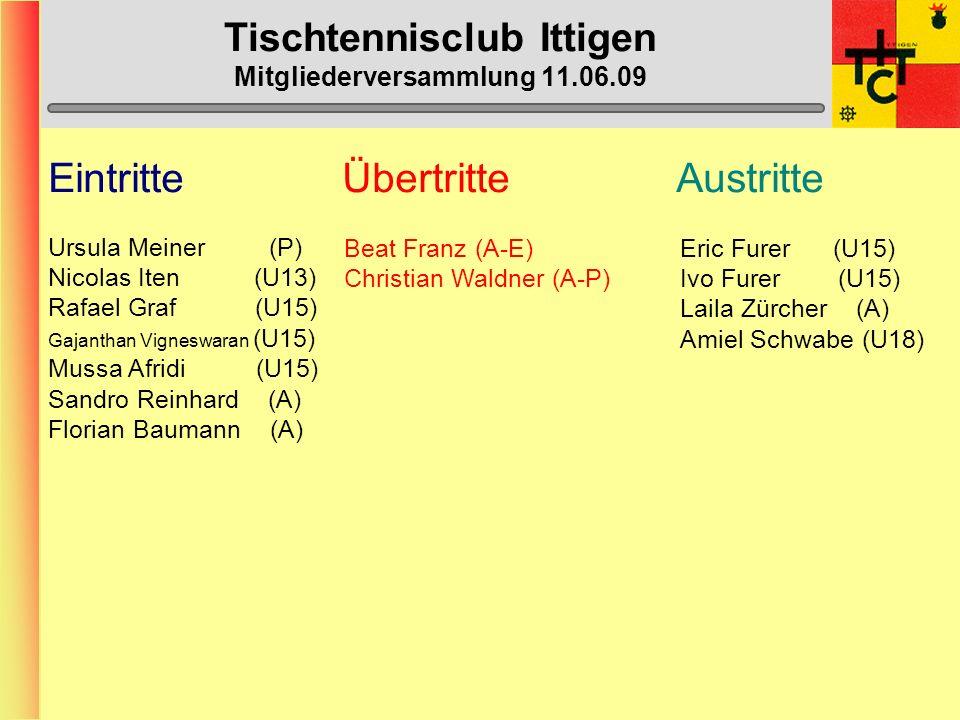 Tischtennisclub Ittigen Mitgliederversammlung 11.06.09 Eintritte Übertritte Austritte Ursula Meiner (P) Nicolas Iten (U13) Rafael Graf (U15) Gajanthan Vigneswaran (U15) Mussa Afridi (U15) Sandro Reinhard (A) Florian Baumann (A) Beat Franz (A-E) Christian Waldner (A-P) Eric Furer (U15) Ivo Furer (U15) Laila Zürcher (A) Amiel Schwabe (U18)