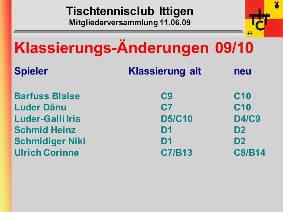 Tischtennisclub Ittigen Mitgliederversammlung 11.06.09 Mannschafts-Daten Verteilung der Daten via Captains an Spieler Rückmeldung von Captains an Beat unbedingt via E-mail !!!