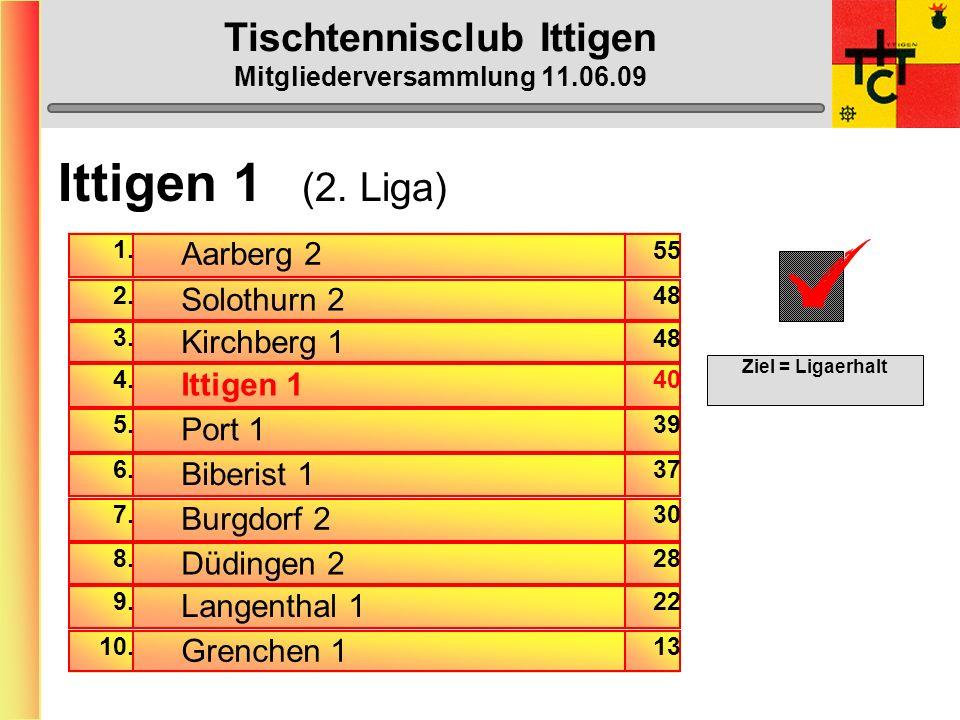 Tischtennisclub Ittigen Mitgliederversammlung 11.06.09 Ittigen 1 (2.