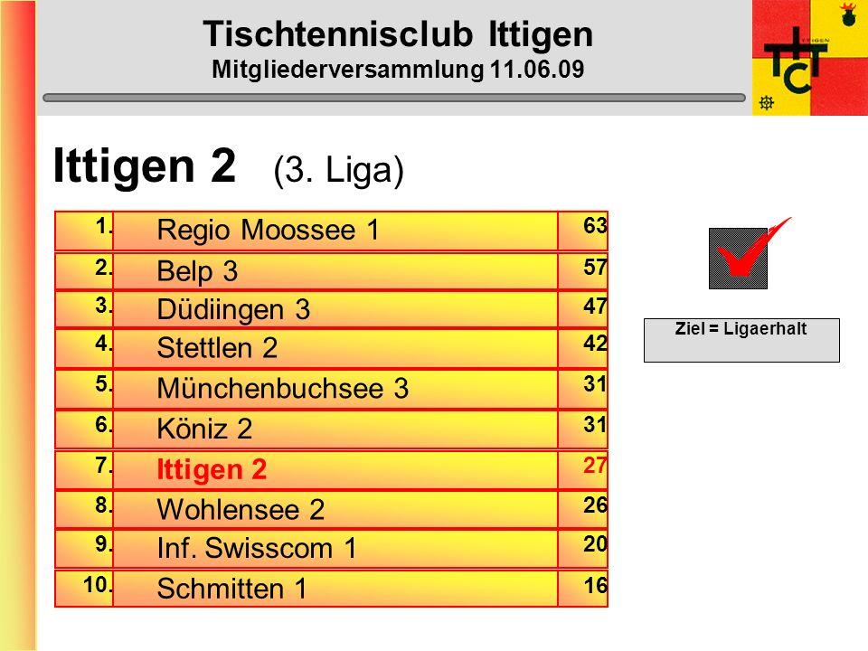 Tischtennisclub Ittigen Mitgliederversammlung 11.06.09 Klub- Meisterschaft Montag, 14.Dez. 2009