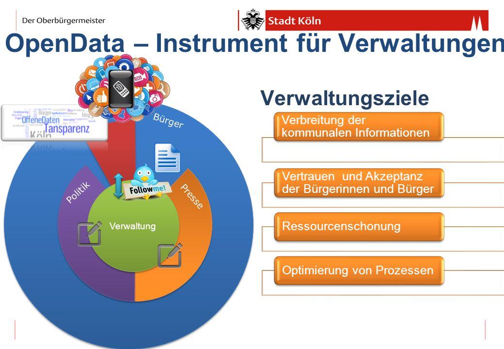 Verwaltung Politik Presse Bürger OpenData – Instrument für Verwaltungen Verbreitung der kommunalen Informationen Vertrauen und Akzeptanz der Bürgerinn