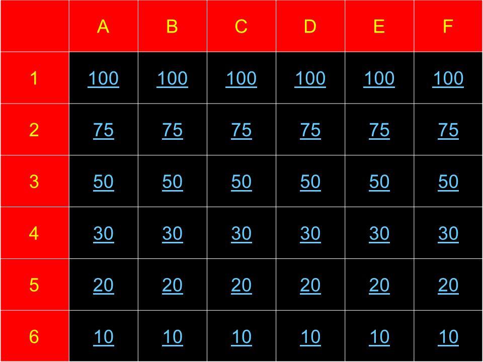 20-Punkte-Frage (5B) Ein erfahrener Spieler sieht vor dem gegneri- schen Tor eine Chance, einen ihm zugespielten Pass zu erreichen, um dann ungehindert auf das Tor zu schießen.