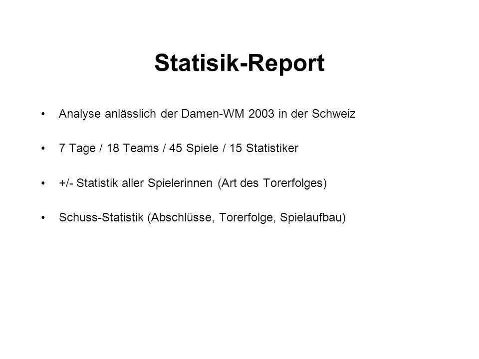 Statisik-Report Analyse anlässlich der Damen-WM 2003 in der Schweiz 7 Tage / 18 Teams / 45 Spiele / 15 Statistiker +/- Statistik aller Spielerinnen (A