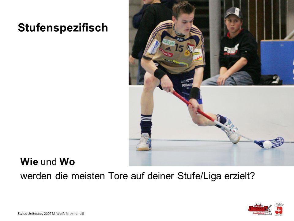 Swiss Unihockey 2007 M.Wolf / M. Antonelli Kernfrage Was braucht es um ein Tor zu erzielen.