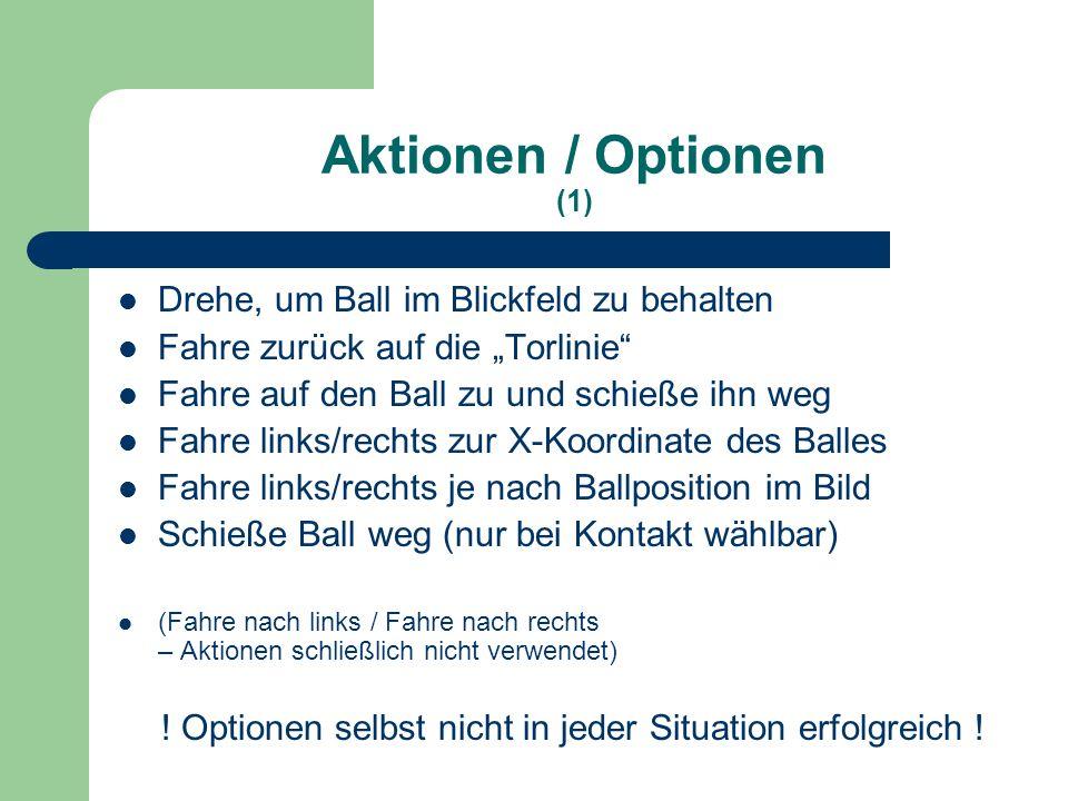 Aktionen / Optionen (1) Drehe, um Ball im Blickfeld zu behalten Fahre zurück auf die Torlinie Fahre auf den Ball zu und schieße ihn weg Fahre links/rechts zur X-Koordinate des Balles Fahre links/rechts je nach Ballposition im Bild Schieße Ball weg (nur bei Kontakt wählbar) (Fahre nach links / Fahre nach rechts – Aktionen schließlich nicht verwendet) .
