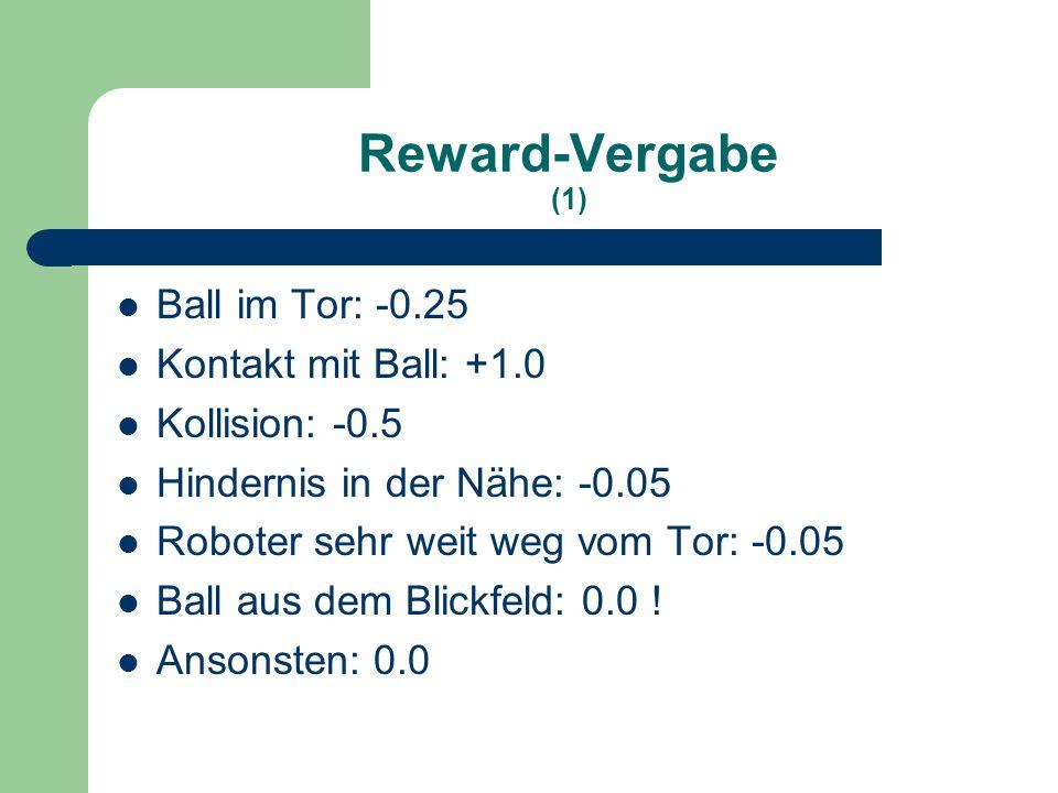 Reward-Vergabe (1) Ball im Tor: -0.25 Kontakt mit Ball: +1.0 Kollision: -0.5 Hindernis in der Nähe: -0.05 Roboter sehr weit weg vom Tor: -0.05 Ball aus dem Blickfeld: 0.0 .