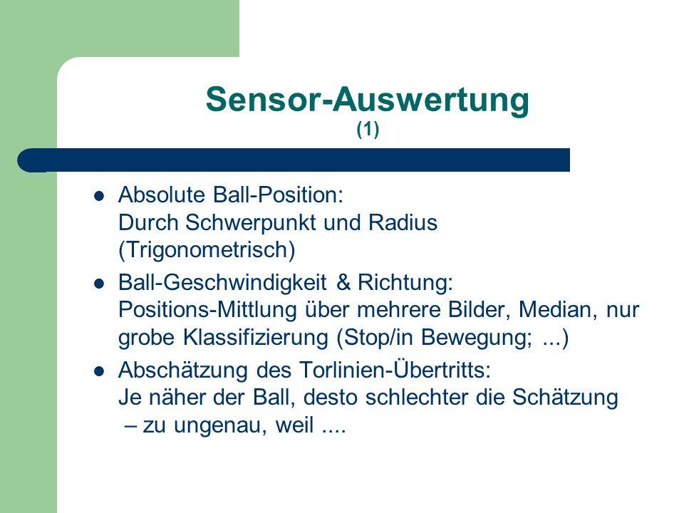 Sensor-Auswertung (1) Absolute Ball-Position: Durch Schwerpunkt und Radius (Trigonometrisch) Ball-Geschwindigkeit & Richtung: Positions-Mittlung über mehrere Bilder, Median, nur grobe Klassifizierung (Stop/in Bewegung;...) Abschätzung des Torlinien-Übertritts: Je näher der Ball, desto schlechter die Schätzung – zu ungenau, weil....