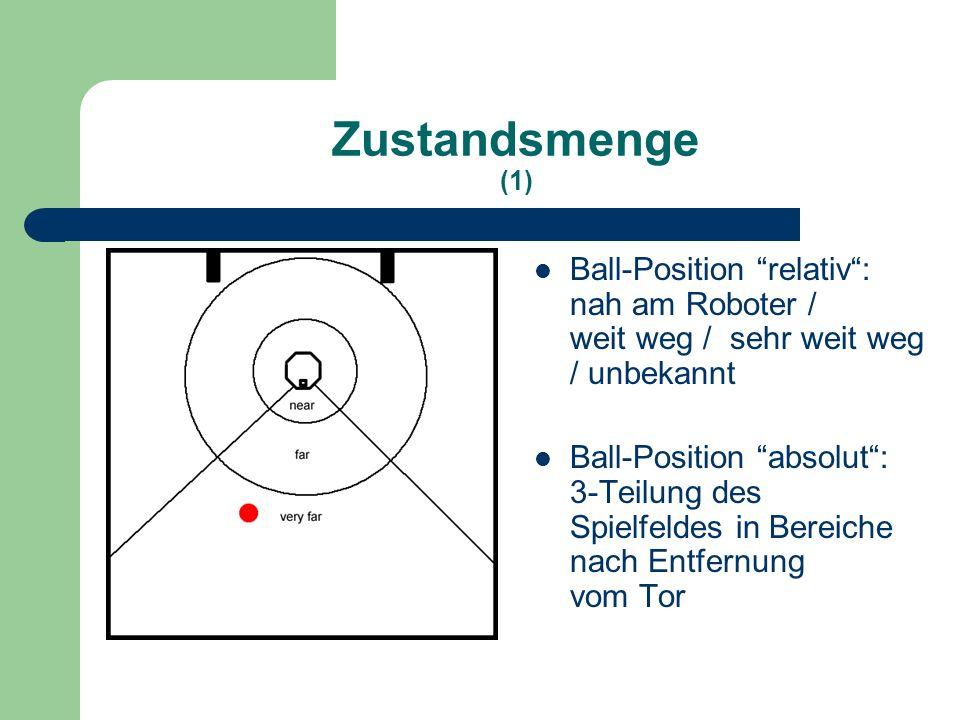 Zustandsmenge (1) Ball-Position relativ: nah am Roboter / weit weg / sehr weit weg / unbekannt Ball-Position absolut: 3-Teilung des Spielfeldes in Bereiche nach Entfernung vom Tor