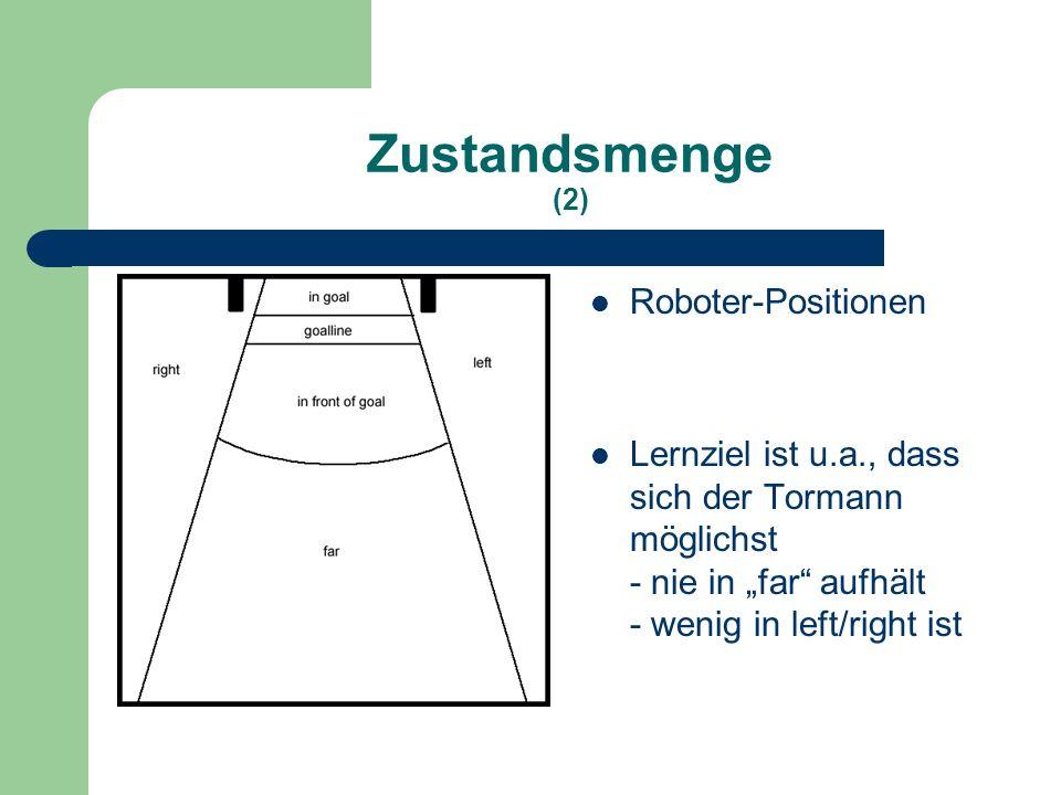Zustandsmenge (2) Roboter-Positionen Lernziel ist u.a., dass sich der Tormann möglichst - nie in far aufhält - wenig in left/right ist