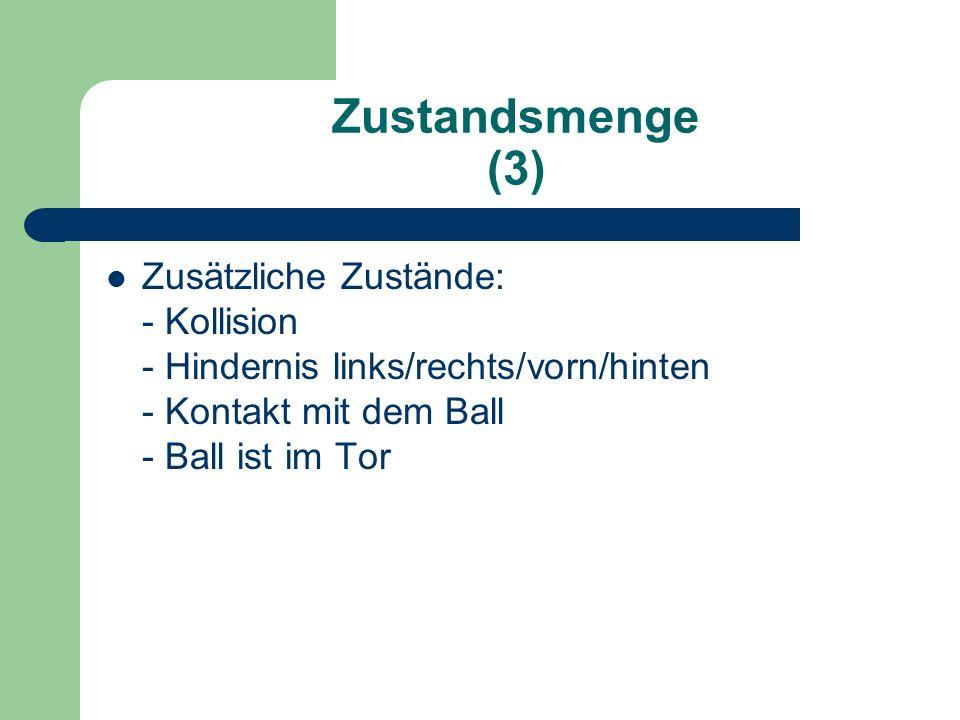 Zustandsmenge (3) Zusätzliche Zustände: - Kollision - Hindernis links/rechts/vorn/hinten - Kontakt mit dem Ball - Ball ist im Tor