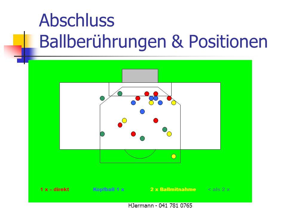 HJermann - 041 781 0765 Abschluss Ballberührungen & Positionen 1 x – direktKopfball 1 x2 x Ballmitnahme< als 2 x