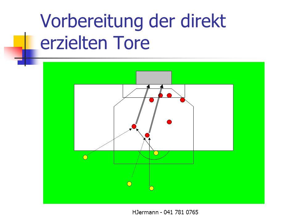 HJermann - 041 781 0765 Vorbereitung der direkt erzielten Tore