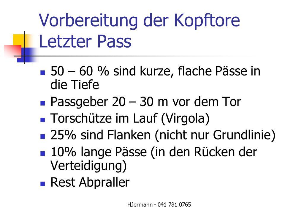 HJermann - 041 781 0765 Vorbereitung der Kopftore Letzter Pass 50 – 60 % sind kurze, flache Pässe in die Tiefe Passgeber 20 – 30 m vor dem Tor Torschü
