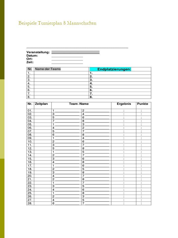 Beispiele Turnierplan 8 Mannschaften