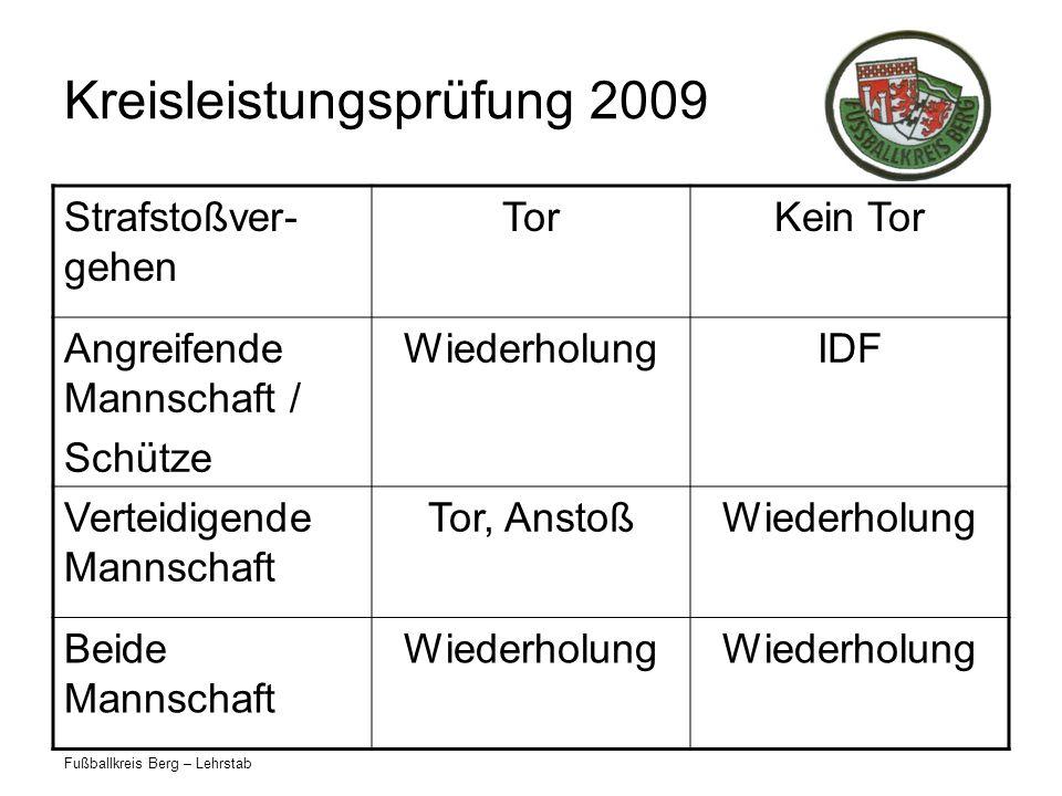 Fußballkreis Berg – Lehrstab Kreisleistungsprüfung 2009 Strafstoßver- gehen TorKein Tor Angreifende Mannschaft / Schütze WiederholungIDF Verteidigende