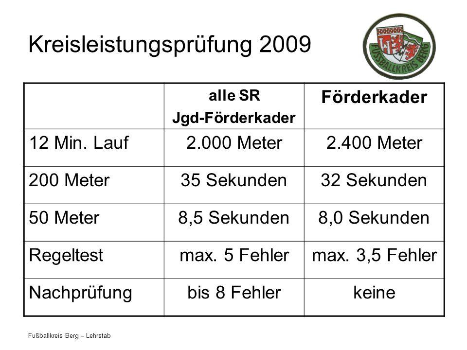 Fußballkreis Berg – Lehrstab Kreisleistungsprüfung 2009 alle SR Jgd-Förderkader Förderkader 12 Min. Lauf2.000 Meter2.400 Meter 200 Meter35 Sekunden32