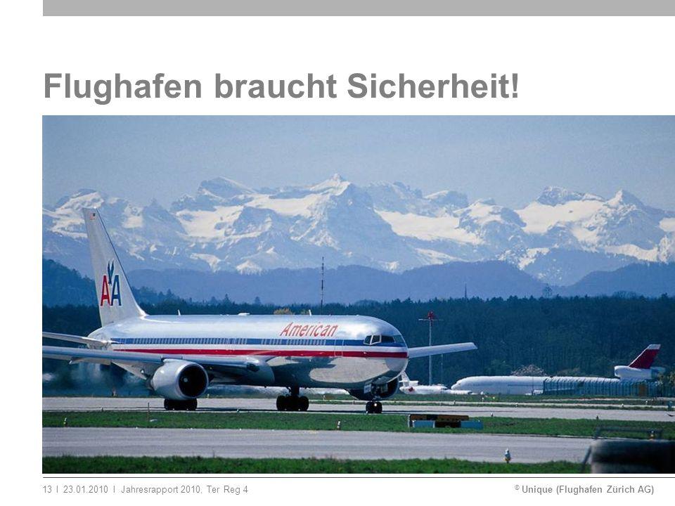 © Unique (Flughafen Zürich AG)ll23.01.2010Jahresrapport 2010, Ter Reg 413 Flughafen braucht Sicherheit!