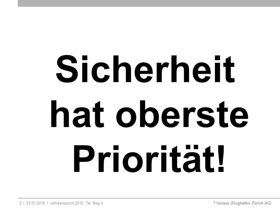 © Unique (Flughafen Zürich AG)ll23.01.2010Jahresrapport 2010, Ter Reg 42 Sicherheit hat oberste Priorität!