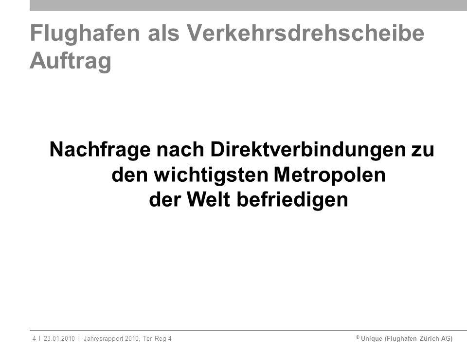 © Unique (Flughafen Zürich AG)ll23.01.2010Jahresrapport 2010, Ter Reg 44 Flughafen als Verkehrsdrehscheibe Auftrag Nachfrage nach Direktverbindungen z