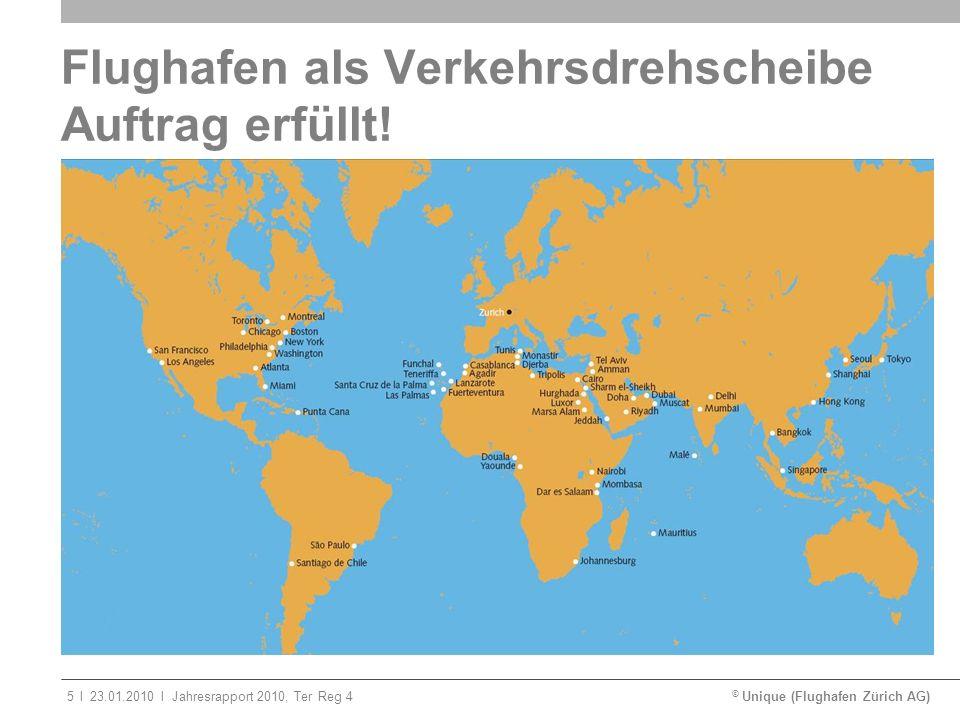 © Unique (Flughafen Zürich AG)ll23.01.2010Jahresrapport 2010, Ter Reg 45 Flughafen als Verkehrsdrehscheibe Auftrag erfüllt!