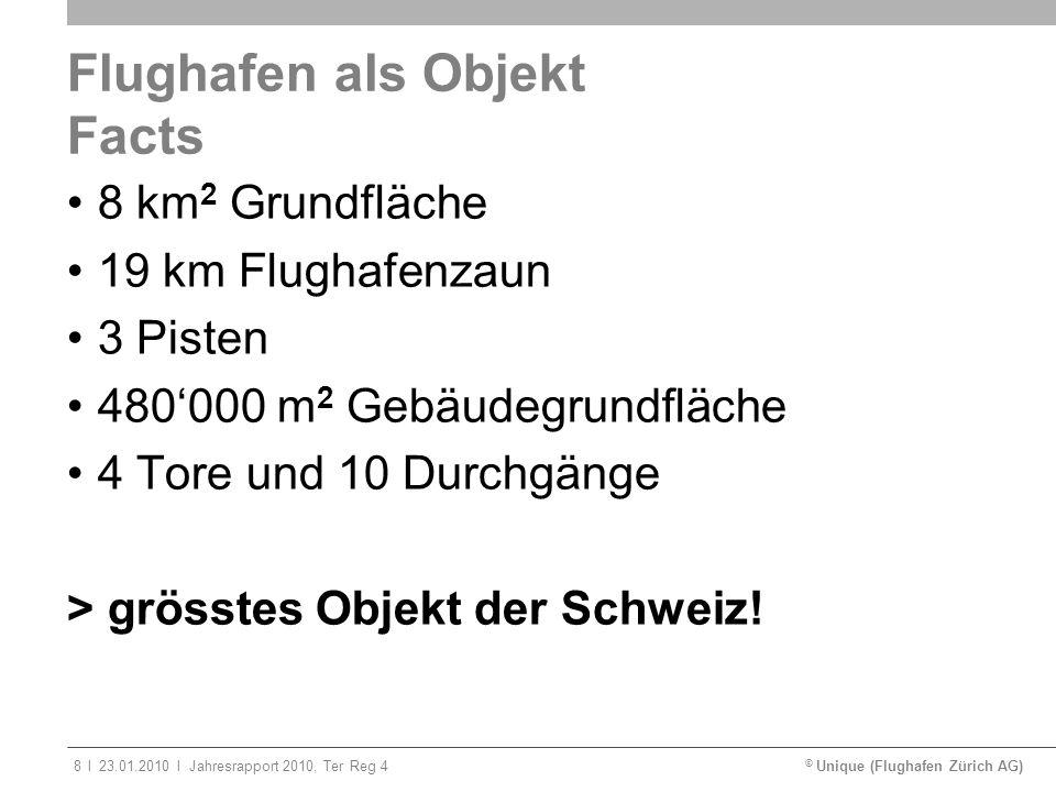 © Unique (Flughafen Zürich AG)ll23.01.2010Jahresrapport 2010, Ter Reg 48 Flughafen als Objekt Facts 8 km 2 Grundfläche 19 km Flughafenzaun 3 Pisten 48