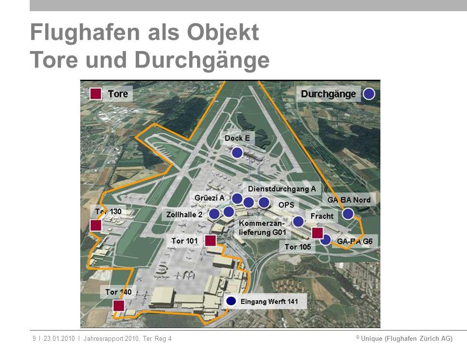 © Unique (Flughafen Zürich AG)ll23.01.2010Jahresrapport 2010, Ter Reg 49 Flughafen als Objekt Tore und Durchgänge