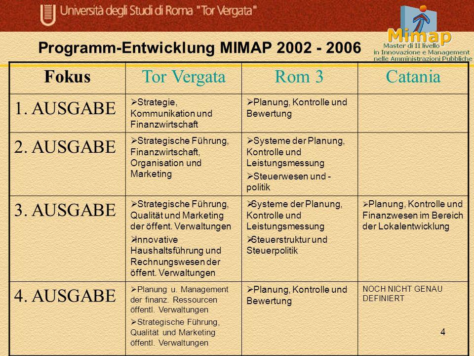 4 Programm-Entwicklung MIMAP 2002 - 2006 FokusTor VergataRom 3Catania 1. AUSGABE Strategie, Kommunikation und Finanzwirtschaft Planung, Kontrolle und