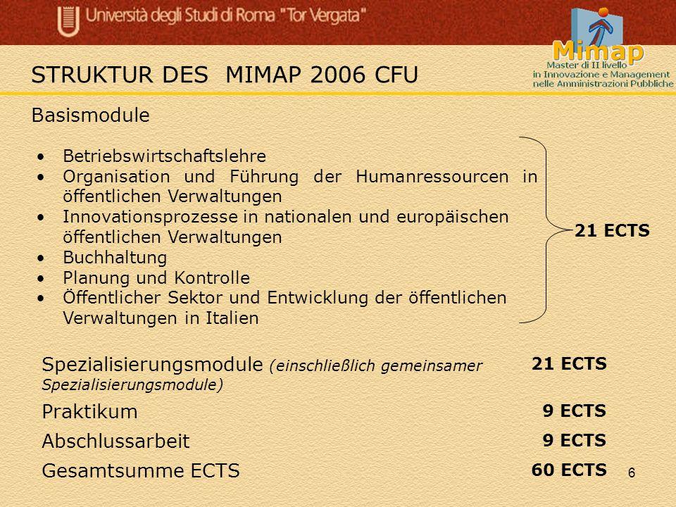 6 STRUKTUR DES MIMAP 2006 CFU Basismodule Betriebswirtschaftslehre Organisation und Führung der Humanressourcen in öffentlichen Verwaltungen Innovatio